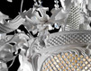 Люстра Ceramiche Lorenzon  Luce LL.10/B/F/SW/8F Современный / Скандинавский / Модерн